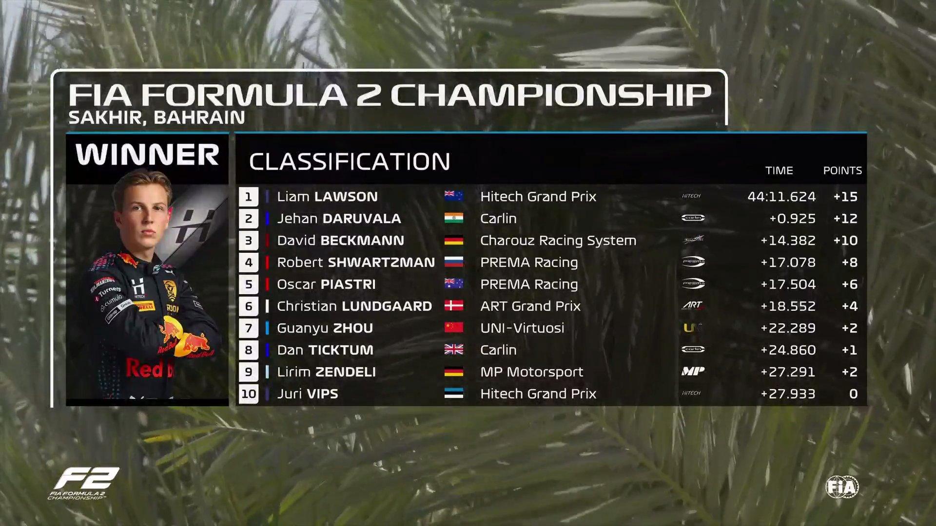 F2 Bahrein Sprint 1