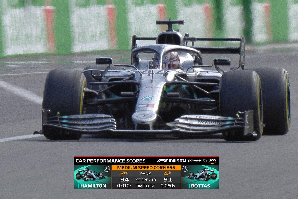 F1 estrenará nuevos gráficos para tv