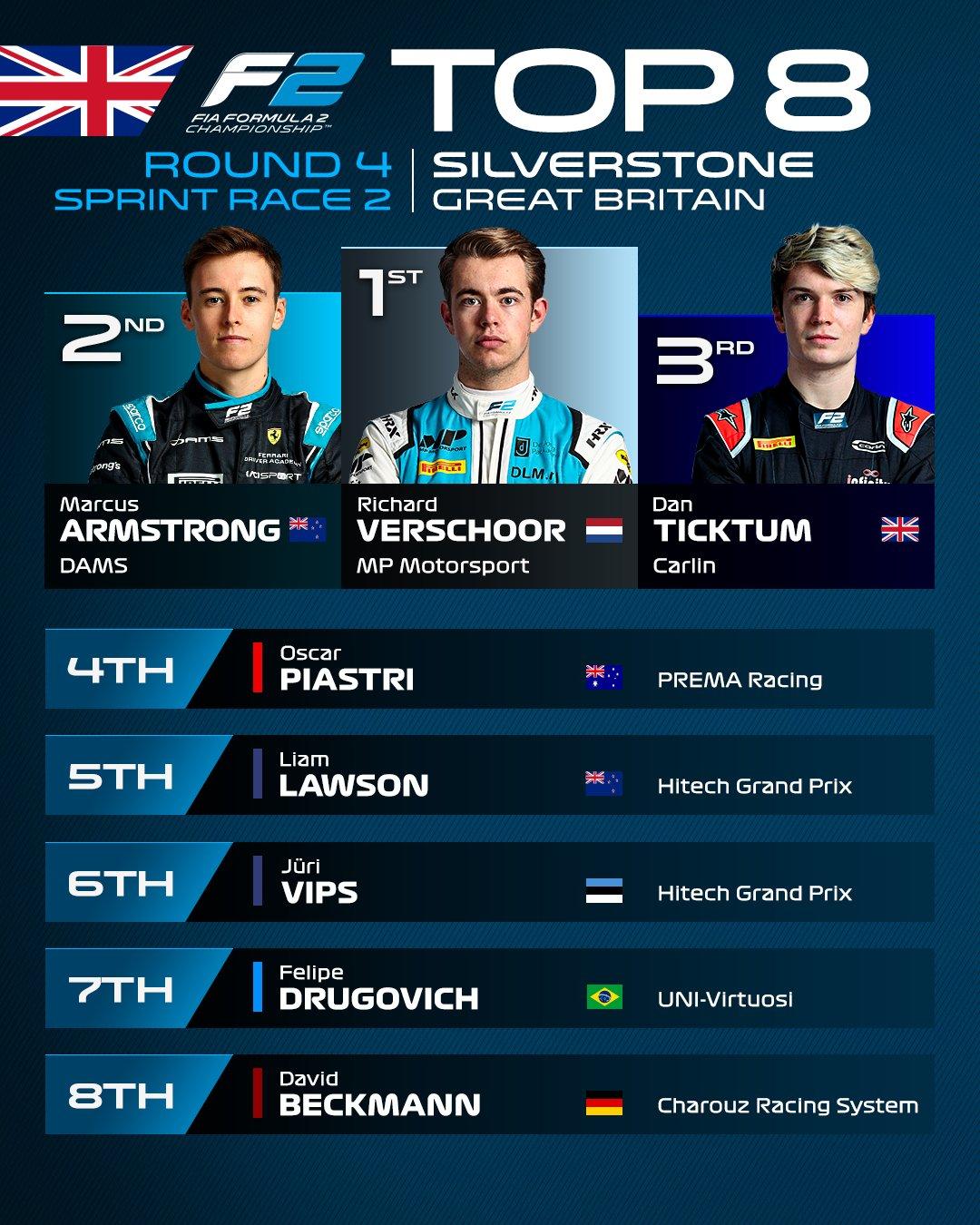 Sprint race 2 Silverstone